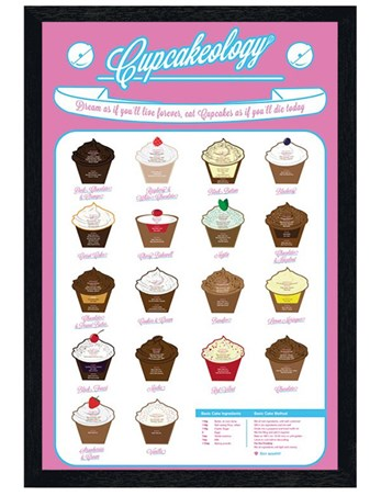 Black Wooden Framed CupCakeOlogy Framed Poster