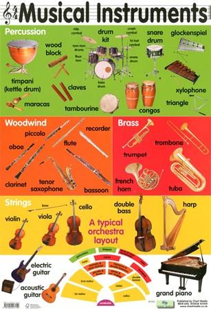 Musical Instruments - Educational Children's Chart