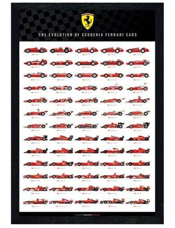 Black Wooden Framed Evolution Of Scuderia Framed Poster