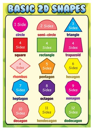 Basic 2d Shapes Fun With Geometry Poster Buy Online