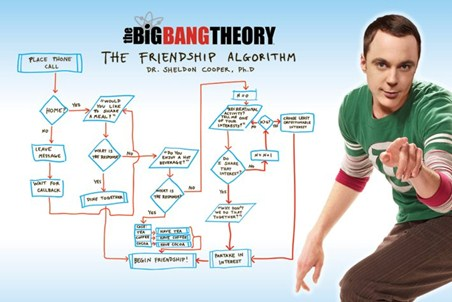The friendship algorithm the big bang theory
