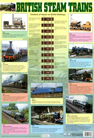 British Steam Trains - Transport Through the Years