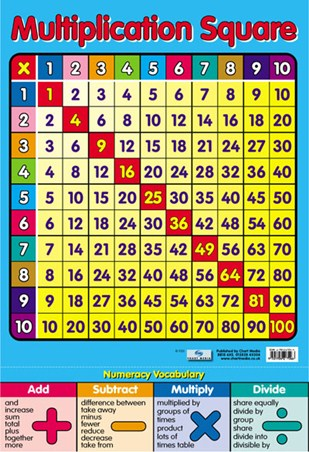 Maths posters prints buy online at for 12 times table test online