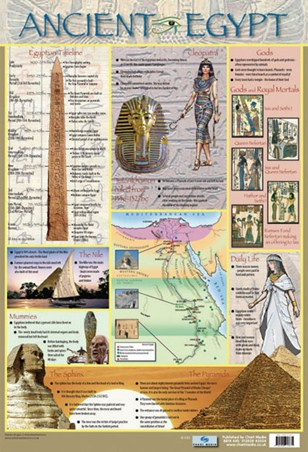 Ancient Egypt Educational Children 39 S Timeline And Map Poster Buy Online