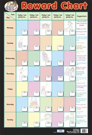 Children's Reward Chart - Educational Children's Chart