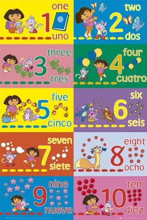 Counting with Dora and Friends - Dora the Explorer
