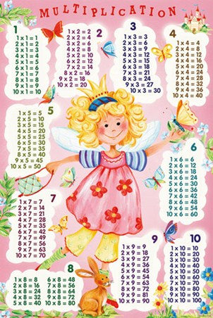 Times Tables with Fairy Fun - Learn your Times Tables