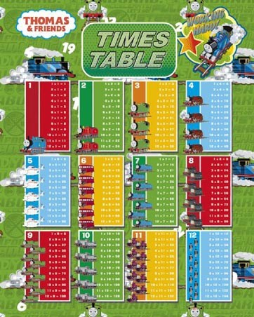 Times Tables Posters - Buy Online at PopArtUK.com
