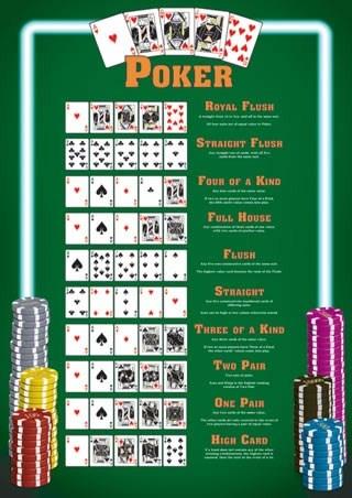 Poker Hands - Poker