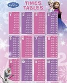 Times Tables Disney's Frozen