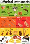 Musical Instruments Educational Children's Chart