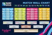 Rugby World Cup 2015 Match Wall Chart The Return of International Rugby