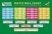 Rugby Wall Chart 2015 World Cup
