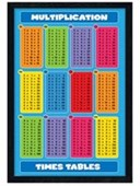 Black Wooden Framed Multiplication Tables Times Tables