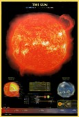 Educational Chart The Sun