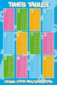 Learn Your Multiplication! Times Tables