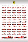 Ferrari F1 Evolution 1950 - 2011