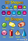 2D and 3D Shapes Educational Children's Chart