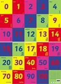 Number Frieze Educational Children's Frieze