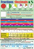 Fractions, Decimals and Percentages Educational Children's Chart