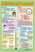 Metric Units and Measurement Educational Children's Chart
