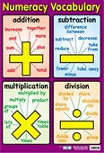 Numeracy Vocabulary Talking Maths