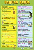 English Skills Figures of Speech and Grammar