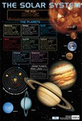The Solar System Educational Chart