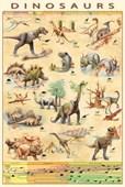 Dinosaurs Species Jurassic Age Timeline