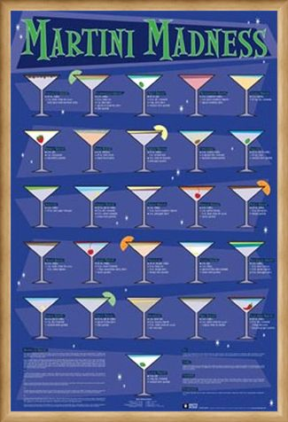 Framed Framed Martini Madness - Classic and Contemporary