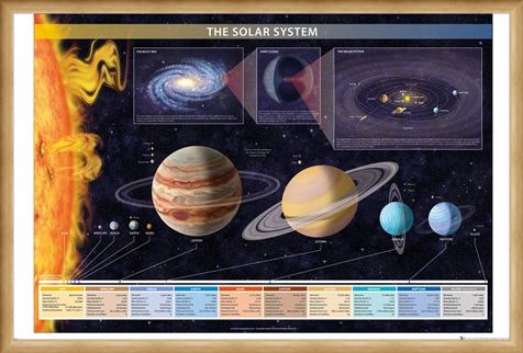 Framed Framed Welcome To Our World - Solar System