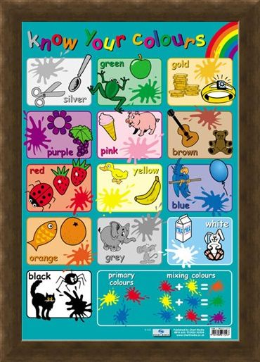 Framed Framed Know Your Colours - Educational Children's Chart