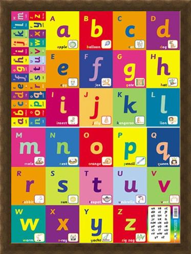 Framed Framed Alphabet Freize - Educational Children's Frieze