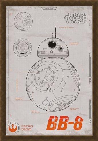 Framed Framed A BB-8 Blueprint - Star Wars Episode VII