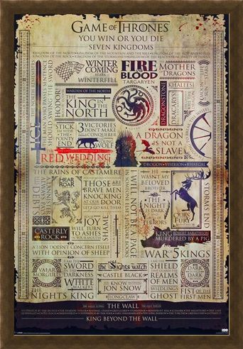 Framed Framed Kingdom Infographic - Game Of Thrones