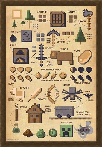 Framed Framed Build! Craft! Mine! Boom! Pictograph - Minecraft