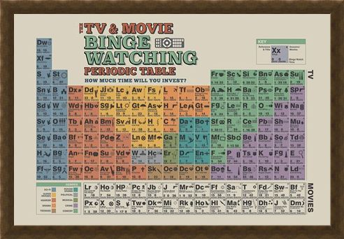 Framed Framed TV And Movie Binge Watching - Periodic Table