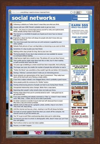 Framed Framed Everything I Know... - Social Networking