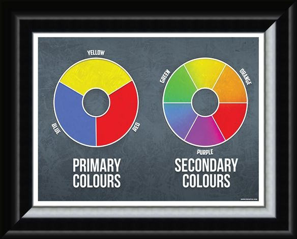 Framed Framed Primary and Secondary Mini Poster - Colours