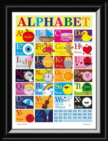 Framed Framed Alphabet - Alphabet Fun