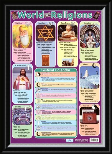Framed Framed World Religions - Major Religious Groups