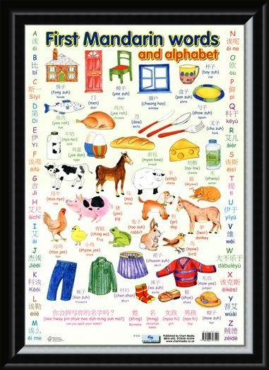 Framed Framed First Mandarin Chinese Words - Learning Languages