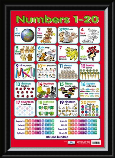 Framed Framed Numbers 1 - 20 - Fun With Counting
