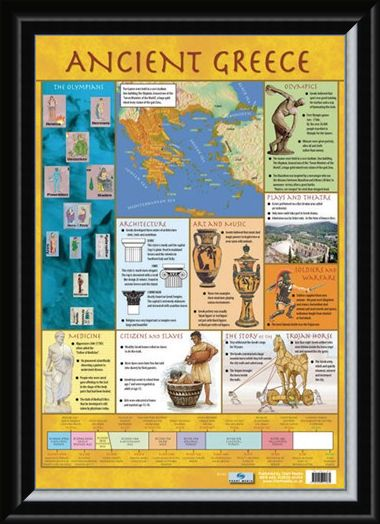 Framed Framed Ancient Greece - Educational Children's Timeline and Map