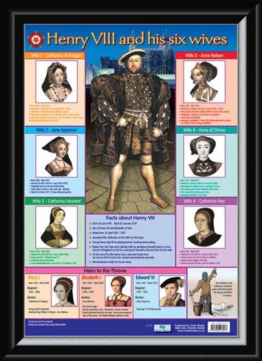 Framed Framed Henry VIII and his Six wives - Educational Children's Chart