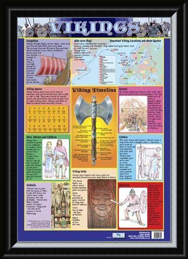 Framed Framed Viking Timeline - The History of The Vikings