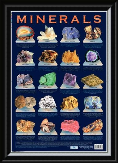 Framed Framed Minerals - Chemical Compounds