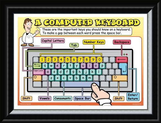 Framed Framed A Computer Keyboard - Learning To Type