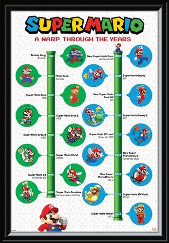 Framed Framed A Warp Through The Years - Super Mario
