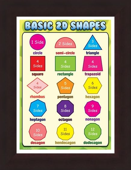 Framed Framed Basic 2D Shapes - Fun with Geometry